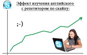 Обучаться иностранному языку через интернет